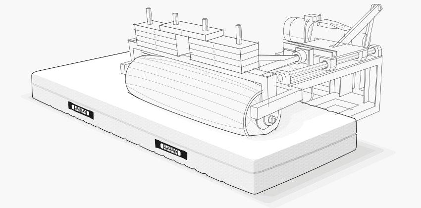 Ilustración: la durabilidad del colchón BODYGUARD se prueba con una gran máquina de rodillos.