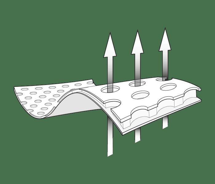 Ilustración: tres flechas verticales atraviesan la estructura de poros abiertos de la funda funcional curva HyBreeze, simbolizando la transpiración.