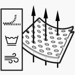 Los símbolos muestran: transpirable, fácil de lavar y de secado rápido