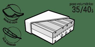 Ilustración: vista bajo la funda del colchón BODYGUARD del núcleo bicolor y las dos durezas. Al lado: manejo ideal y peso ligero.